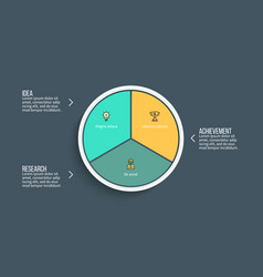 Pie chart presentation template with 3 vector