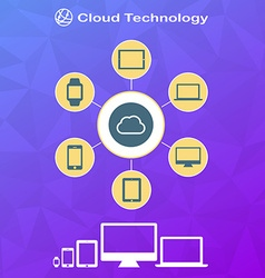 Cloud technology infographics in flat style on vector