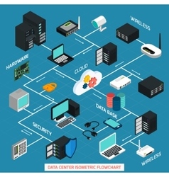 Data Center Isometric Flowchart vector image vector image