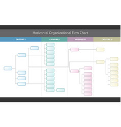 Horizontal organizational corporate flow chart vector