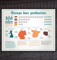 Hand drawn vintage infographic of europe beer vector