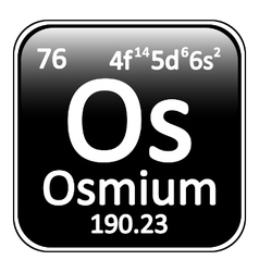 Periodic table element osmium icon vector