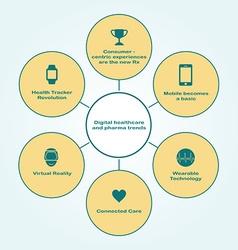 Digital healtcare and pharma trends infographics vector
