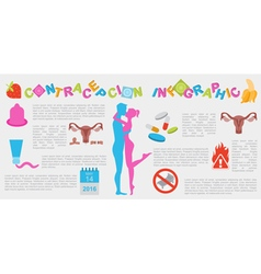 Contraception methods graphic template Birth vector image
