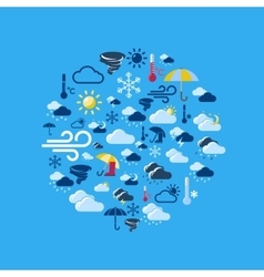Weather forecast round composition vector