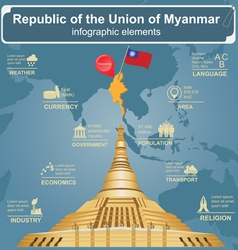 Myanmar burma infographics statistical data sights vector