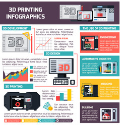 3d printing orthogonal infographics vector