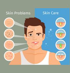 Male face skin treatment vector