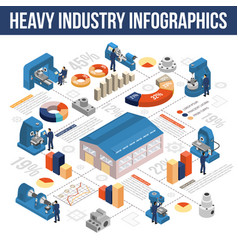 heavy industry isometric infographics vector image vector image