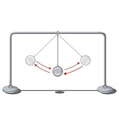 Gravity ball swinging left and right vector