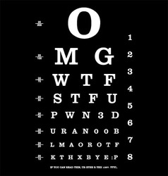 eye chart vector image