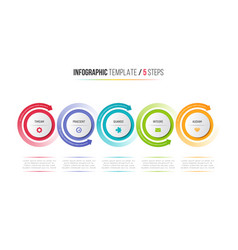 Five steps infographic process chart with circular vector