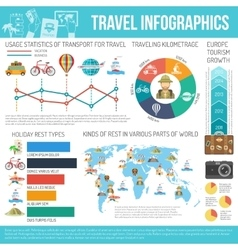 Travel flat infographic set vector