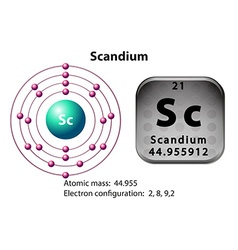 Symbol and electron diagram for Scandium vector image vector image