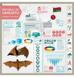 Vanuatu infographics statistical data sights vector