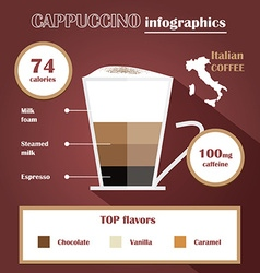 Coffee design infographic vector