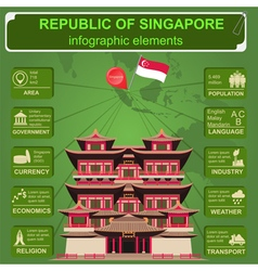 Singapore infographics statistical data sights vector