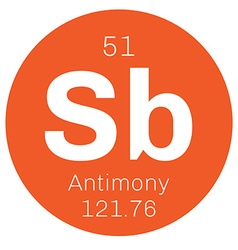 Antimony chemical element vector