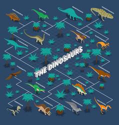 Dinosaurs isometric infographics vector