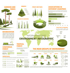 Infographics for nature environment ecology vector