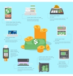 Cash machines infographics vector image vector image