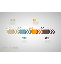 Colorful infographic typographic timeline report vector