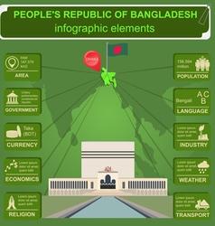 Bangladesh infographics statistical data sights vector image