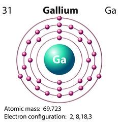 Symbol and electron diagram for gallium vector