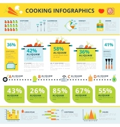 Healthy home cooking infographic informative vector