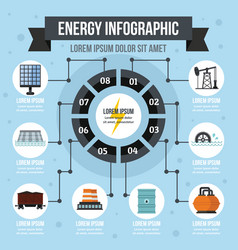 Energy infographic concept flat style vector