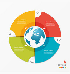 Circle chart infographic template with globe 4 vector