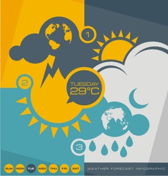 Weather widgets layout vector image