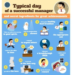 Manager schedule typical workday vector image vector image