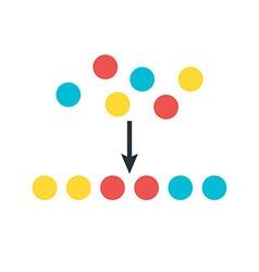 Sorting elements vector