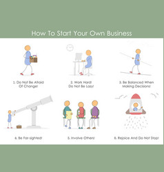 How to start your business - infographic vector