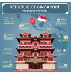 Singapore infographics statistical data sights vector image