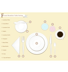 Detailed of breakfast table setting vector