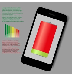 Smart phone low energy vector