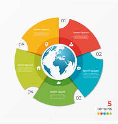 circle chart infographic template with globe 5 vector image vector image