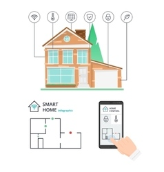 Smart home control by smartphone technology vector