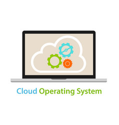 cloud os operating system laptop online internet vector image vector image