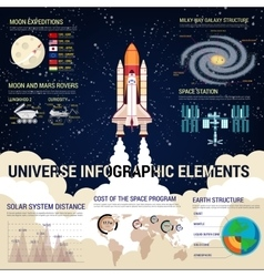 Universe infographic with space shuttle and earth vector