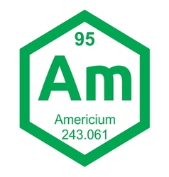 Periodic table americium vector