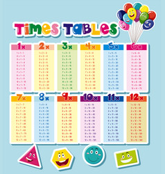 Times tables design with blue background vector