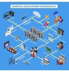 Isometric development infographics vector