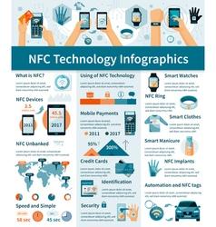 NFC Technology Infographics vector image