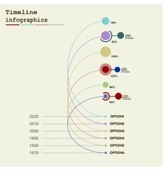 Timeline Infographic with diagrams and graphics in vector image