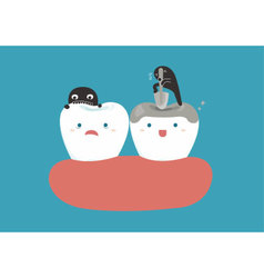 Bacteria breaking teeth vector