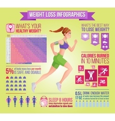 Woman running with earphones Weight loss fitness vector image