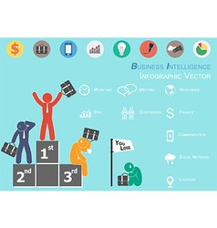 Business intelligence vector